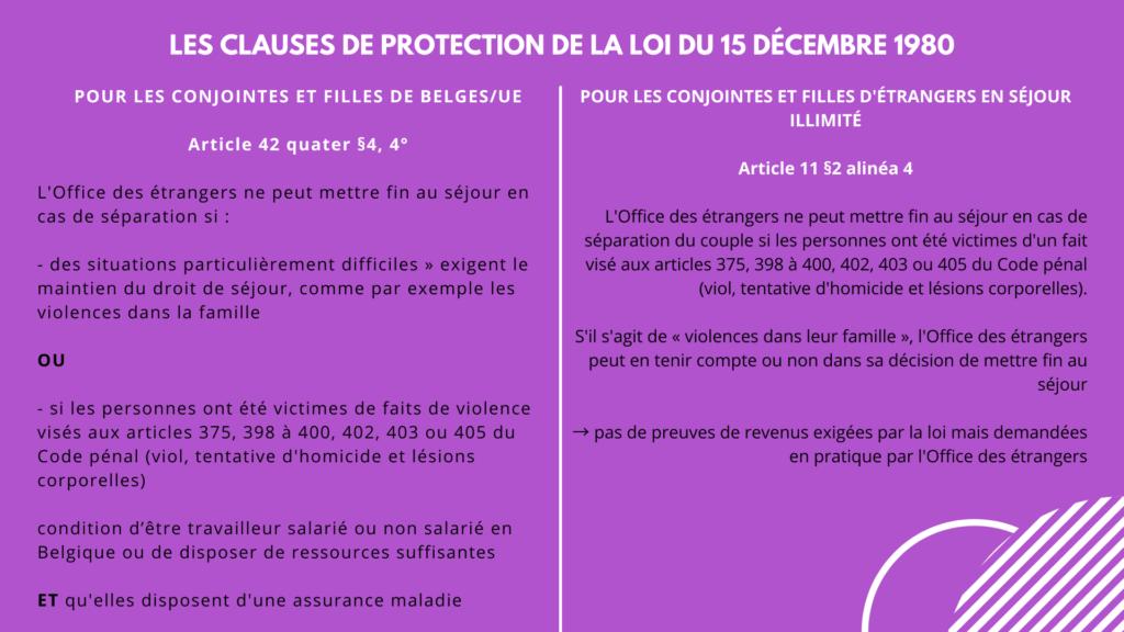 Clauses de protection de la loi du 15 décembre 1980.